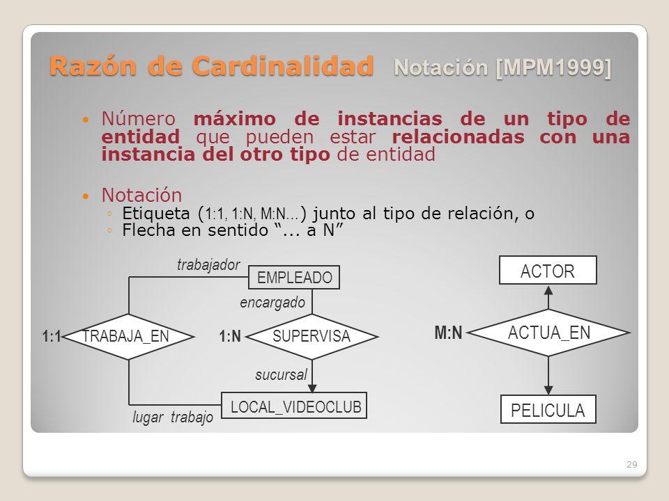 Razón de Cardinalidad Notación [MPM1999]